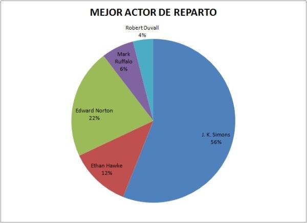 Actor_2