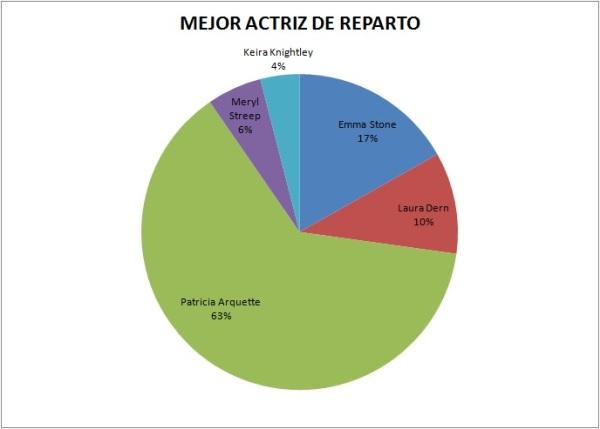 Actriz_2