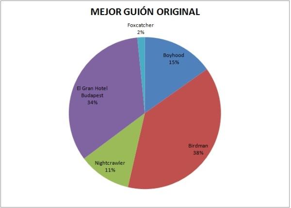 Guion_Orig