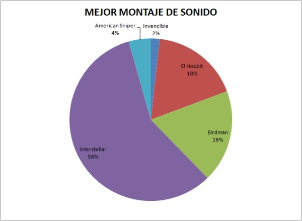 Sonido_montaje